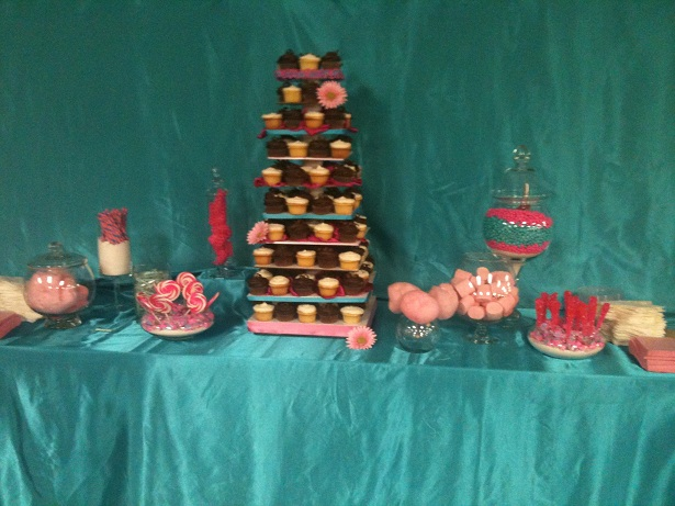 Cupcakes and Candy Buffet